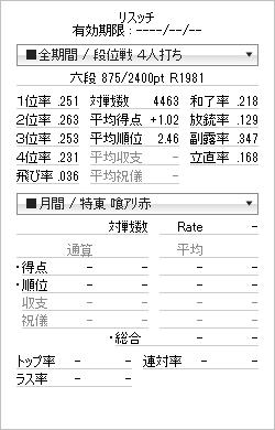 tenhou_prof_20120604.png