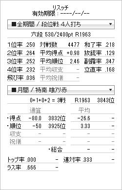 tenhou_prof_20120710.png
