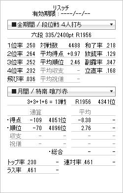 tenhou_prof_20120719.png