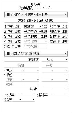 tenhou_prof_20120726.png