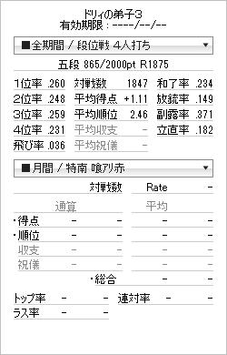 tenhou_prof_201208162.png