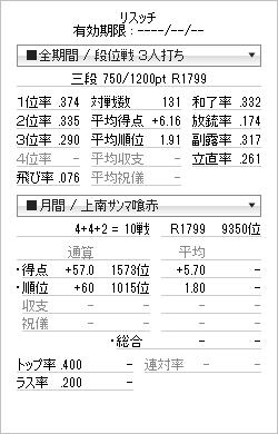 tenhou_prof_20120914-2.png