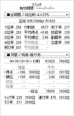 tenhou_prof_20120926.png