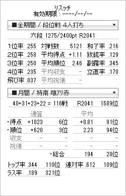 tenhou_prof_20121214.png