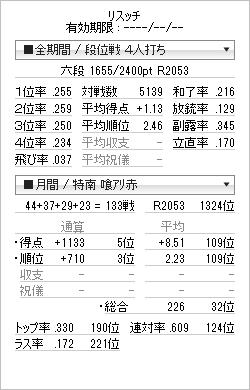 tenhou_prof_20121216.png