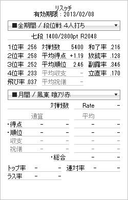 tenhou_prof_20130109.png
