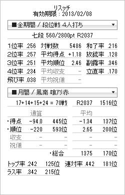 tenhou_prof_20130114-2.png