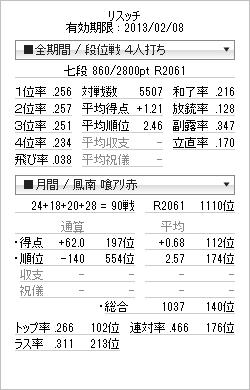 tenhou_prof_20130115.png