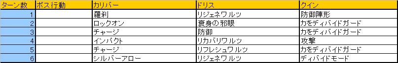 カジュアル三人1