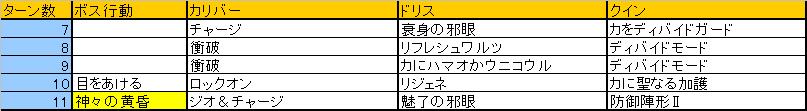 カジュアル三人2