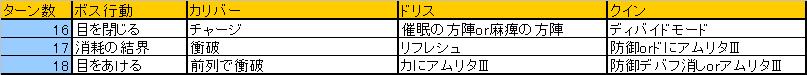 カジュアル三人4