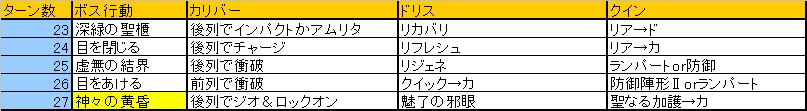 カジュアル三人7