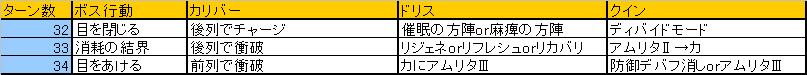 カジュアル三人9