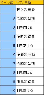 ノーマル4人1