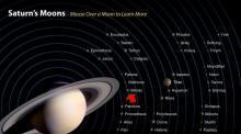 自分なりの判断のご紹介-土星衛星