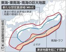 自分なりの判断のご紹介-南海巨大地震