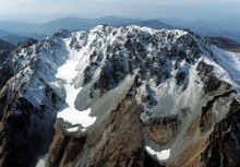 自分なりの判断のご紹介-日本の氷河