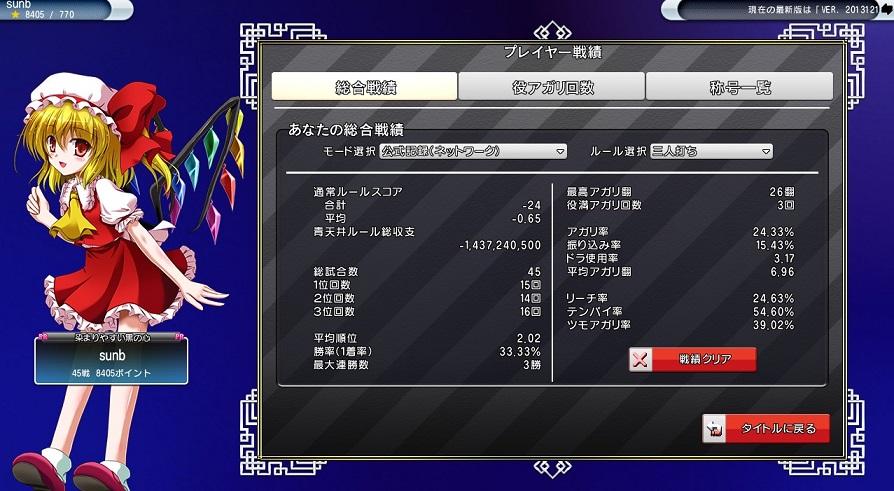blog-senseki 20131220t