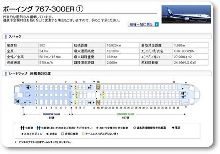 NH937,GA216,CGK,JOG,ANA767-300ER
