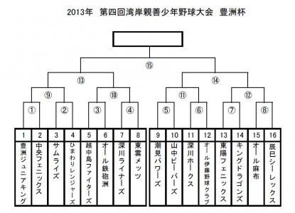 2013toyosuhai.jpg