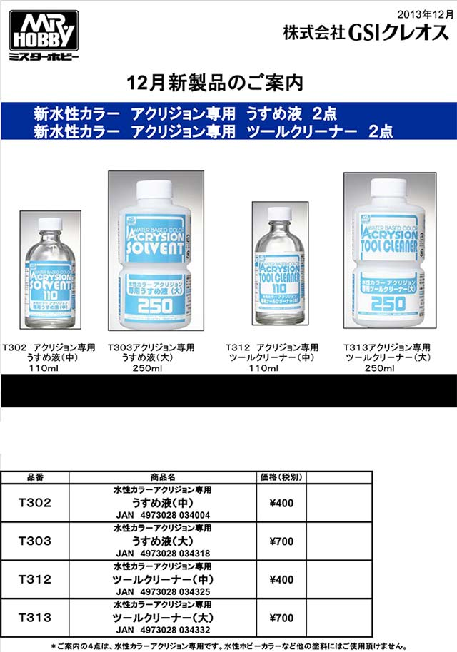 NEWアクリジョン希釈剤-1