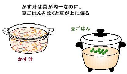 かす汁と豆ごはん
