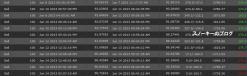 20130707シストレ24サードブレインFX約定履歴