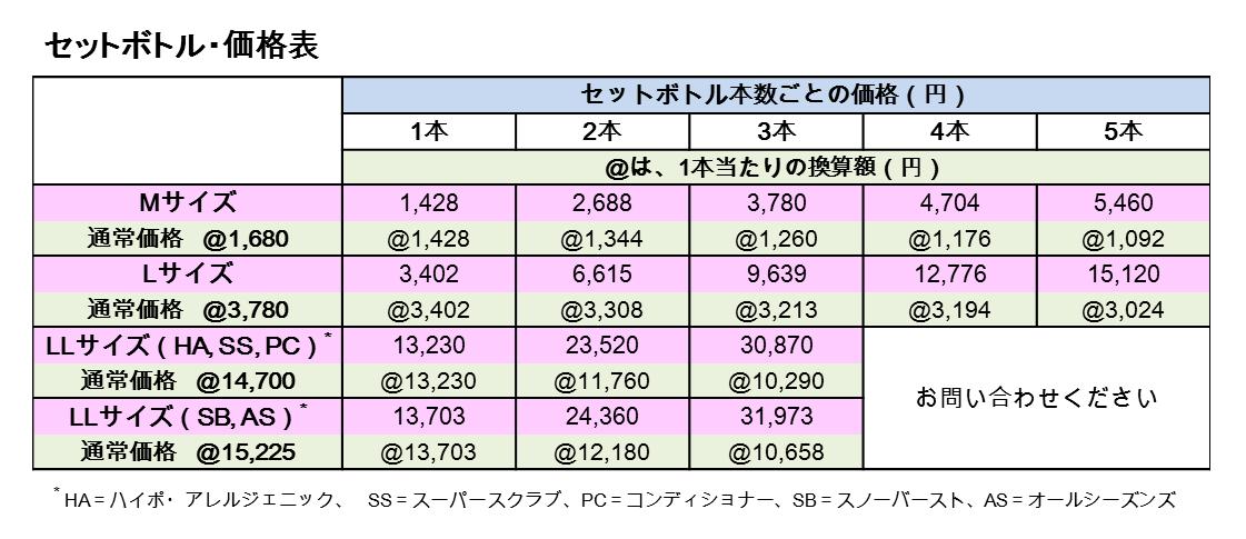 セットボトル価格表 (2013.11)
