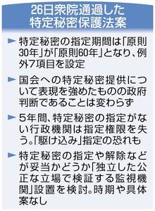 2013年11月27日 朝刊