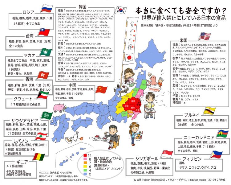 世界が輸入禁止にしている日本の食品