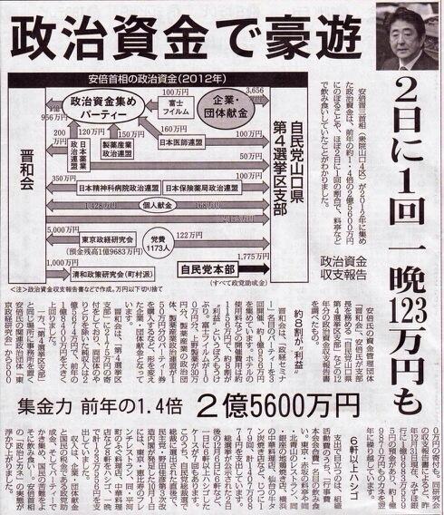 安倍晋三、政治資金で豪遊 2日に1回 一晩123万円も。。
