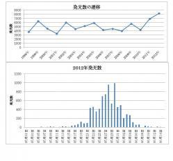 2012_hime-data.jpg