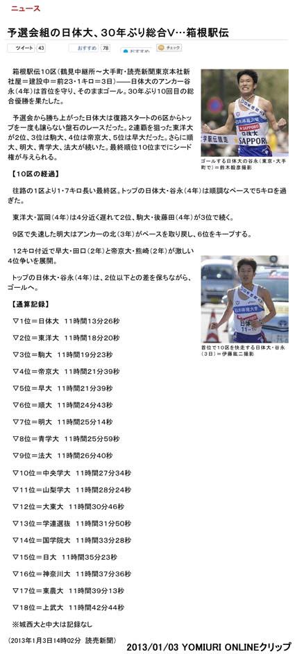 平成25年箱根駅伝復路ゴール