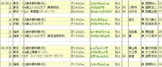 2012042829 想定