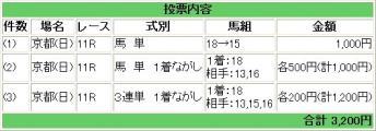 20120429天皇賞春