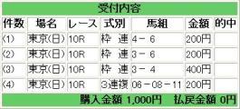 20120527 ダービー 邪道投票^^;