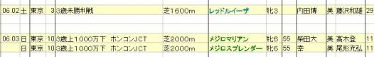 2012060203想定