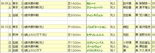 2012060910想定