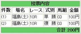 20120623メジロスプレンダー
