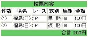 20120624リメンバーメジロ
