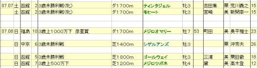 2012070708想定