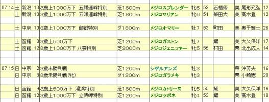2012071415想定