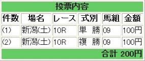 20120714メジロスプレンダー
