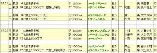 2012072122想定