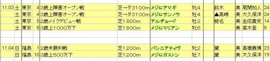 2012110304想定