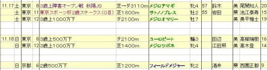 2012111718想定
