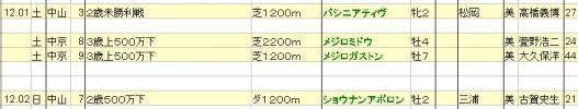 2012120102想定