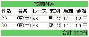 20121201メジロミドウ