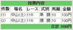 20130112リメンバーメジロ