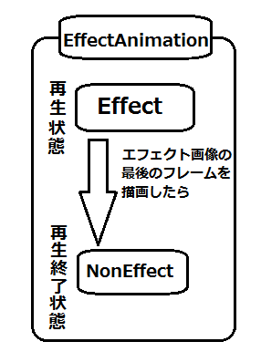 EffectAnimation.png